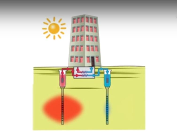 El almacenamiento de energía térmica a gran escala podría mejorar  enormemente